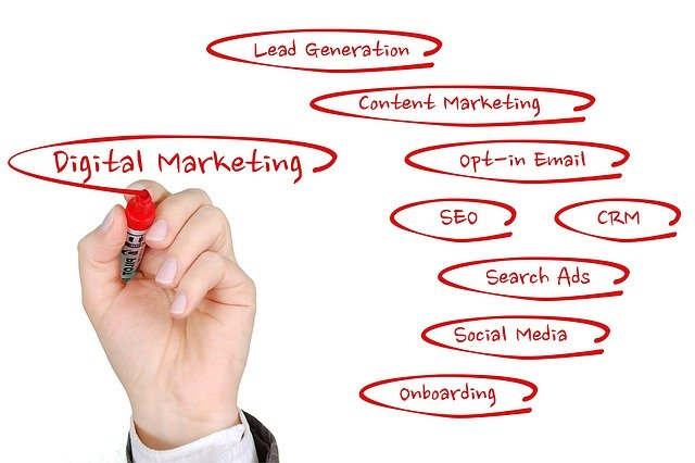 format-of-digital-marketing-for-small-businesses