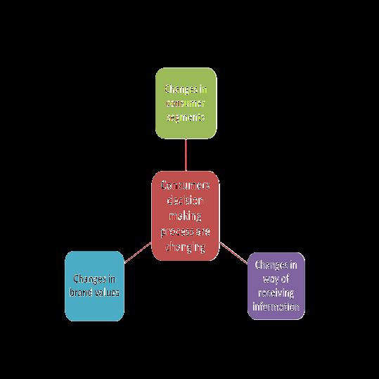 omnichannel-marketing-consumers