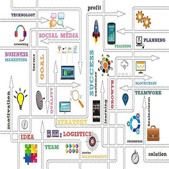 social-selling