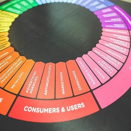 social-media-management-services-customers-consumers-color-wheel